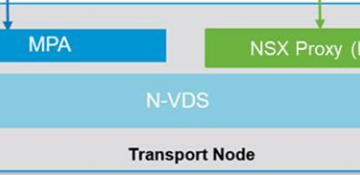 NSX-T TN Overview