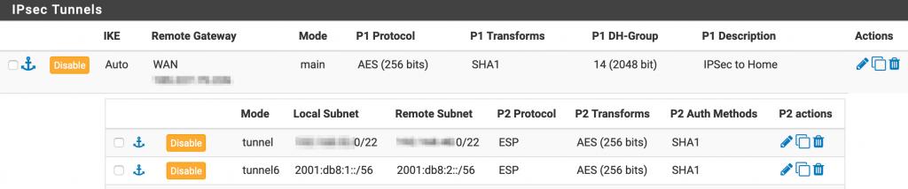 pfSense IPSec Phase 1 with IPv4 and IPv6 phase 2